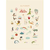 Senaste nytt Plansch, Alfabet